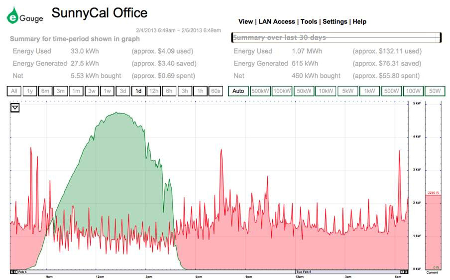 Energy_Monitoring_Recording