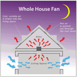 Whole_House_Fan